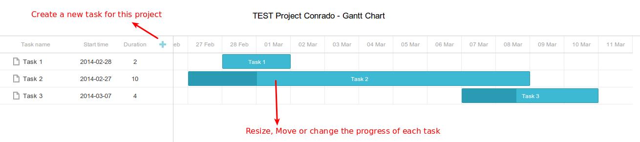 Vtiger project gantt chart customization add on ccuart Image collections
