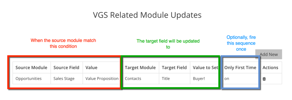 Vtiger Related Module Updates - Update a Related Module